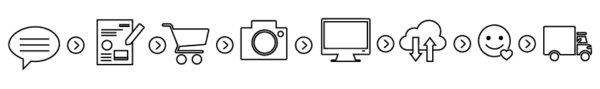 Auftragsabwicklung-Amazon-Fotografie